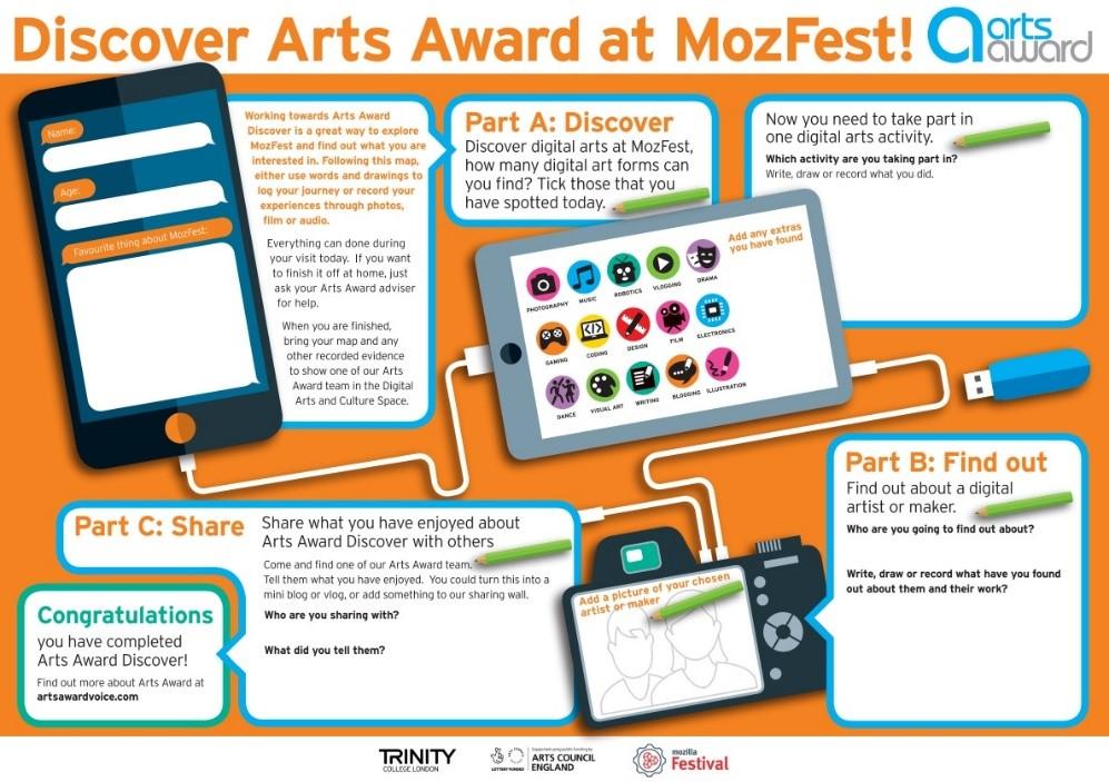 mozfest-discover-log